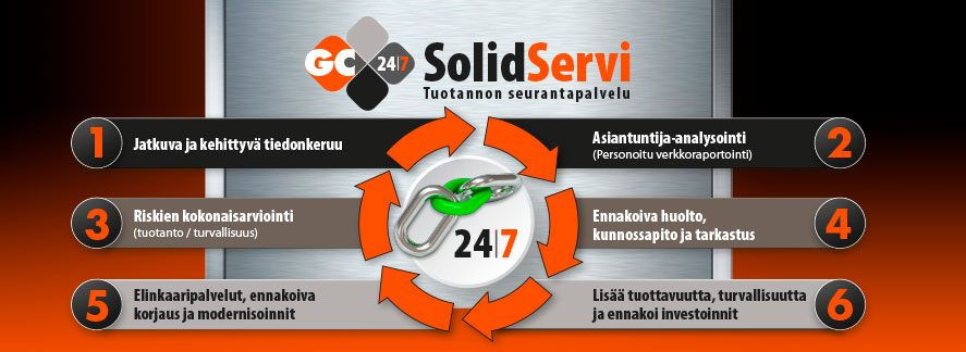 SolidServi-rekisteri-gc-cranes-metalliteollisuus-1